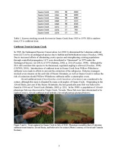 Preservation of Alvord cutthroat trout phenotype from Guano Creek (3)